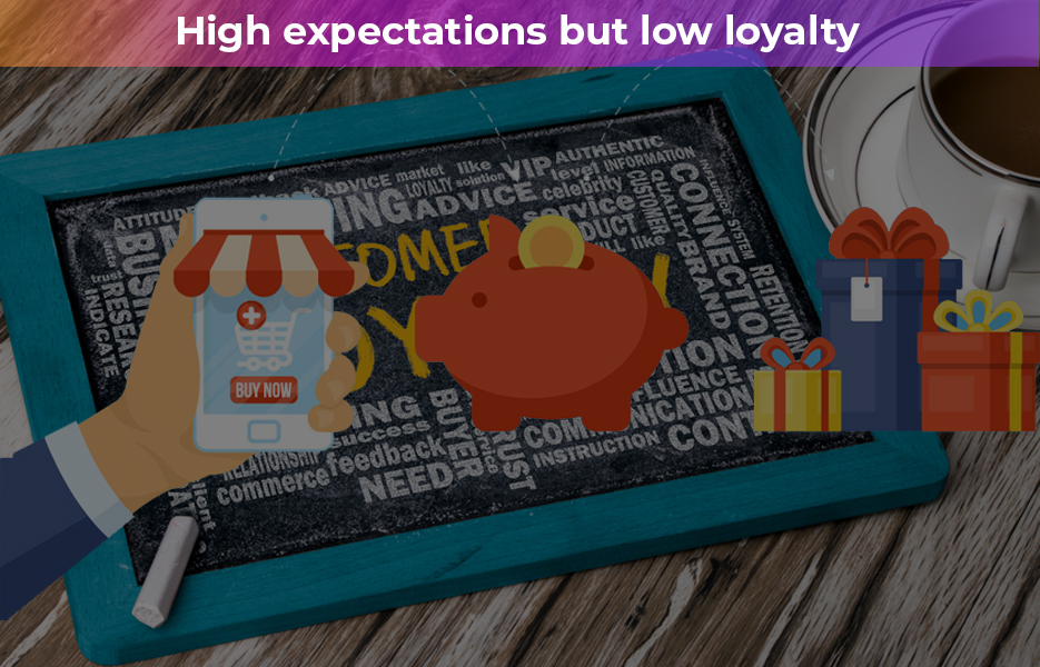 High expectations but low loyalty