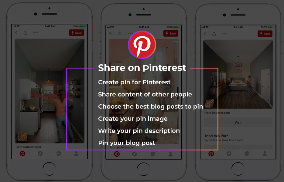 What-Should-I-Share-on-Pinterest