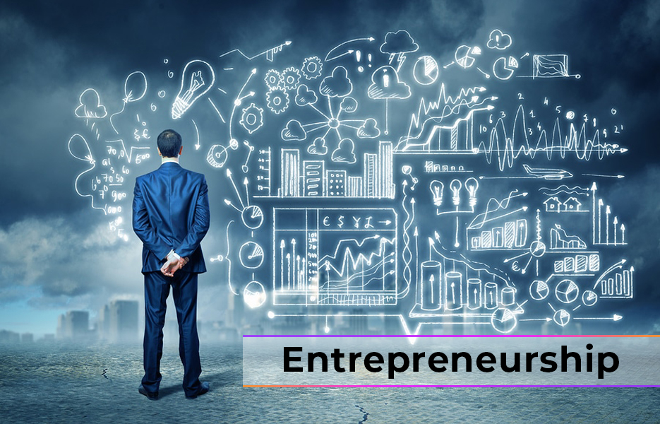 What Is Entrepreneurship Learn Entrepreneurship Definition and Meaning