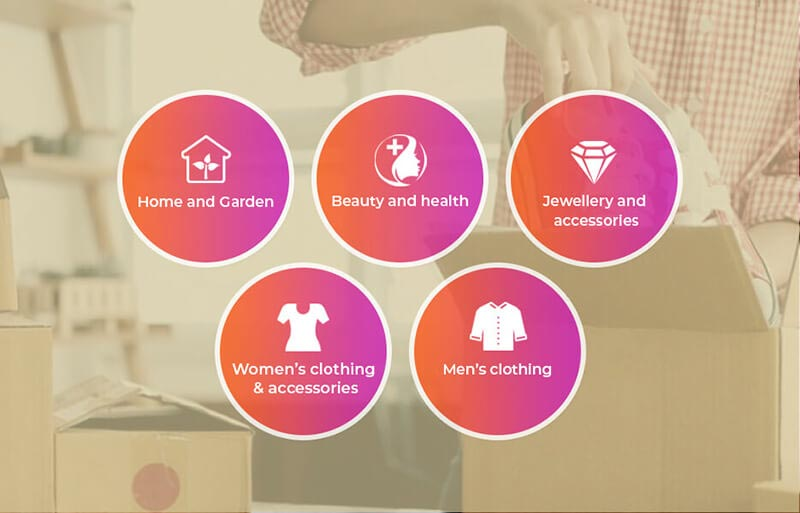 Best categories for DropShipping