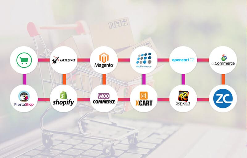 Which shopping carts are best for Dropshipping