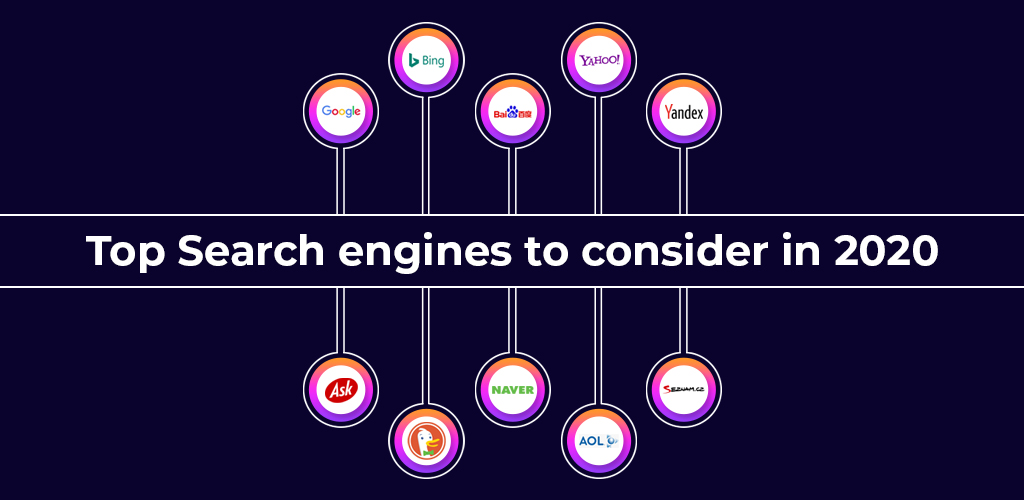 Top-Search-Engines-In-2020-New-Avasam