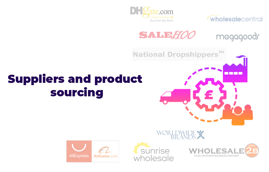 Suppliers and product sourcing
