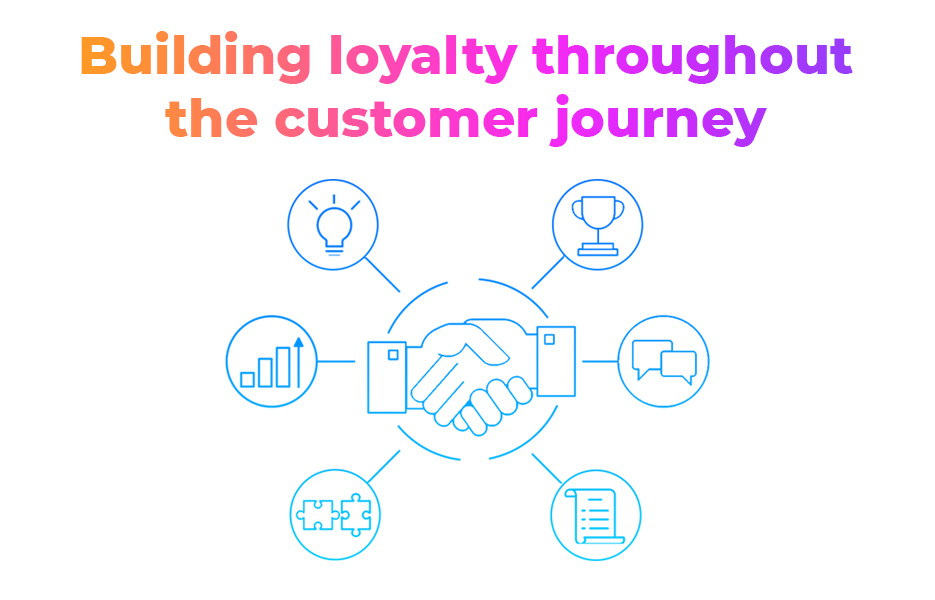 Building loyalty throughout the customer journey