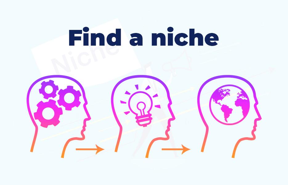 Find-A-Niche-