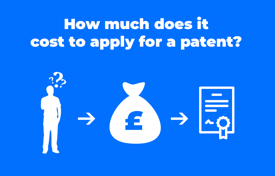 How much does it cost to apply for a patent