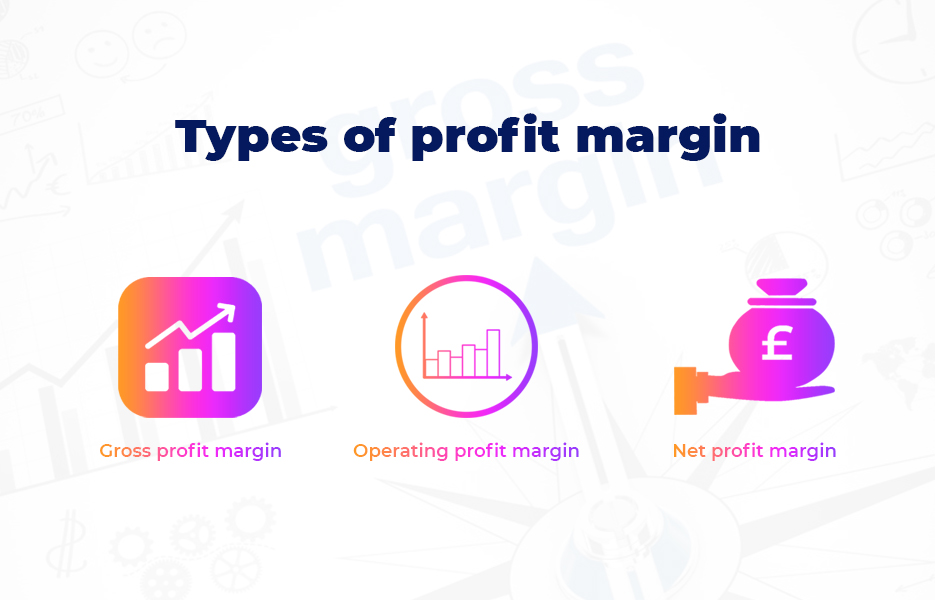 Types of profit margin