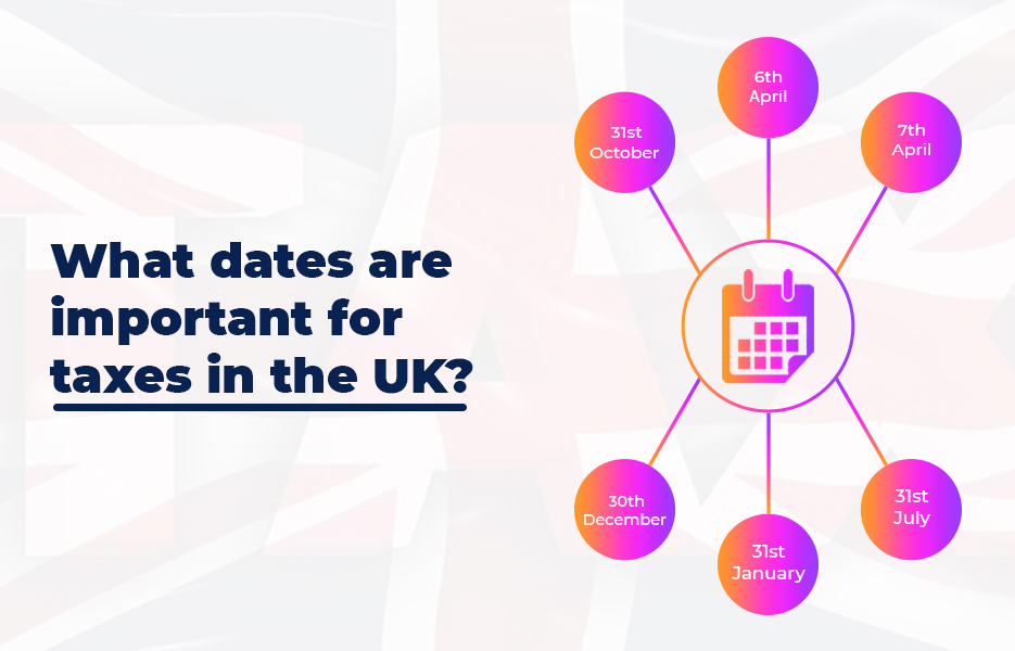 What dates are important for taxes in the UK