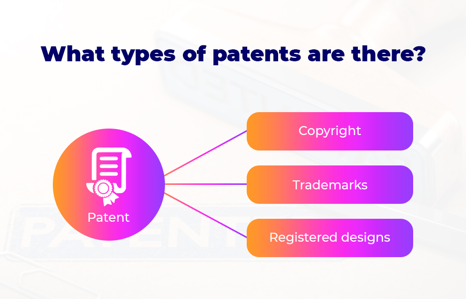 What types of patents are there