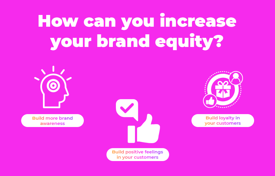 How can you increase your brand equity