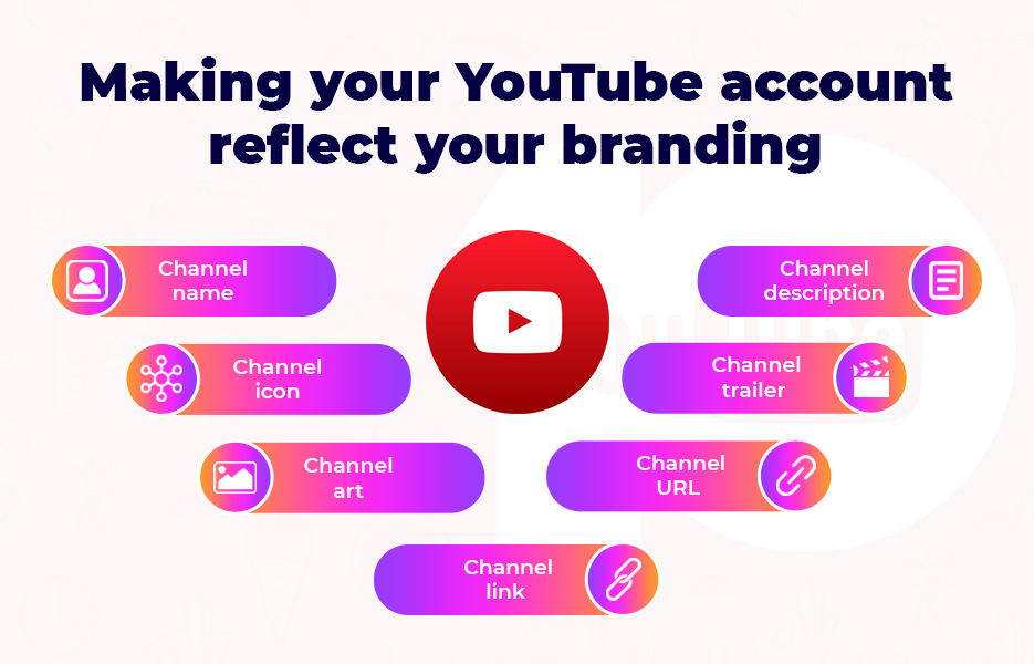 Making your YouTube account reflect your branding