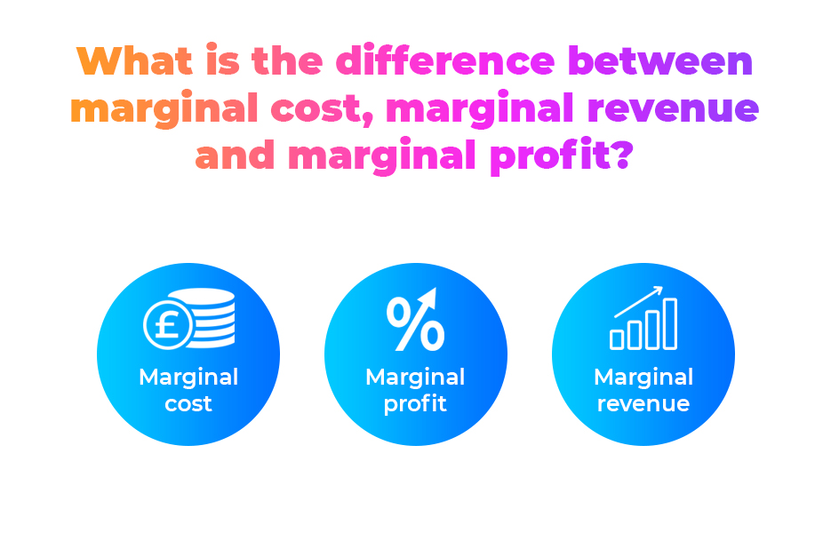 What is the difference between marginal cost, marginal revenue and marginal profit