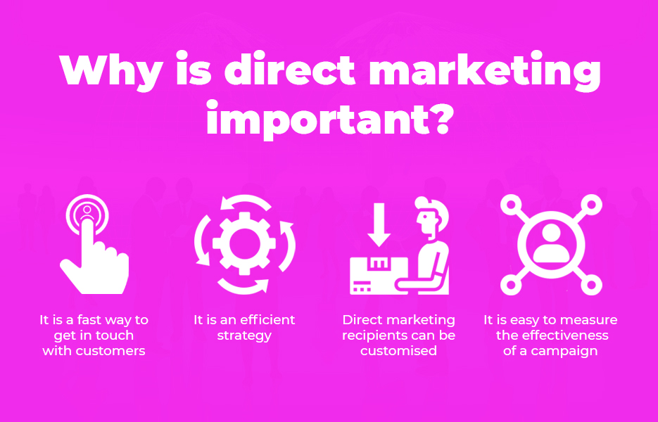 Why is direct marketing important