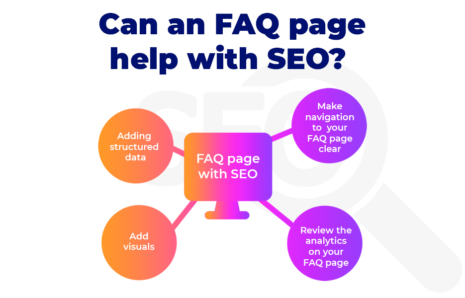 Can an FAQ page help with SEO