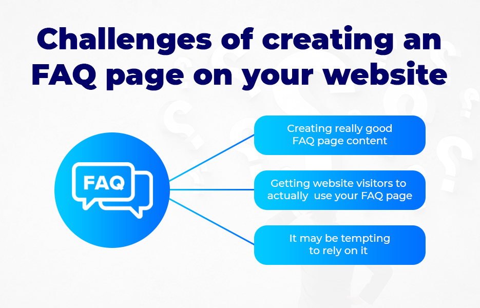 Challenges of creating an FAQ page on your website