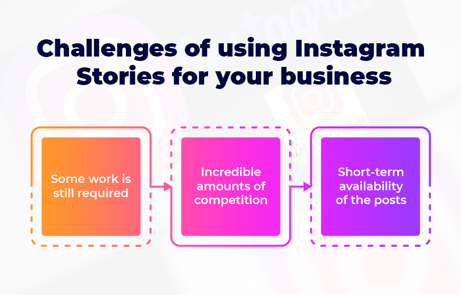 Challenges of using Instagram Stories for your business