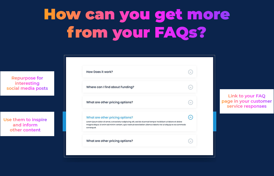 How can you get more from your FAQs