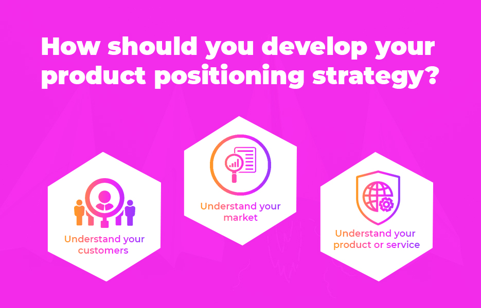 How should you develop your product positioning strategy