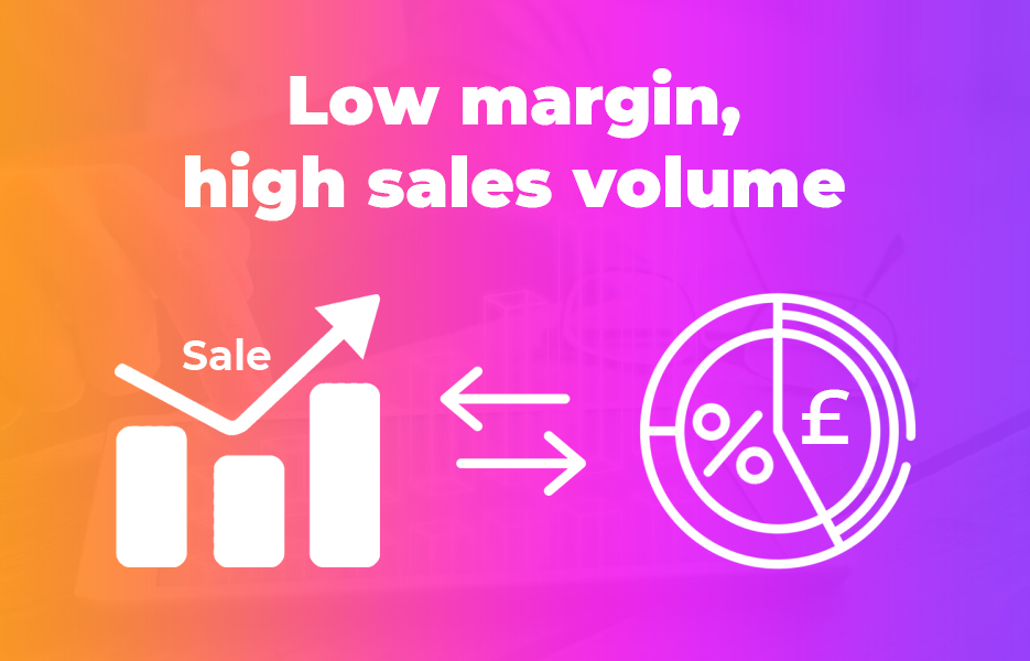 Low margin, high sales volume