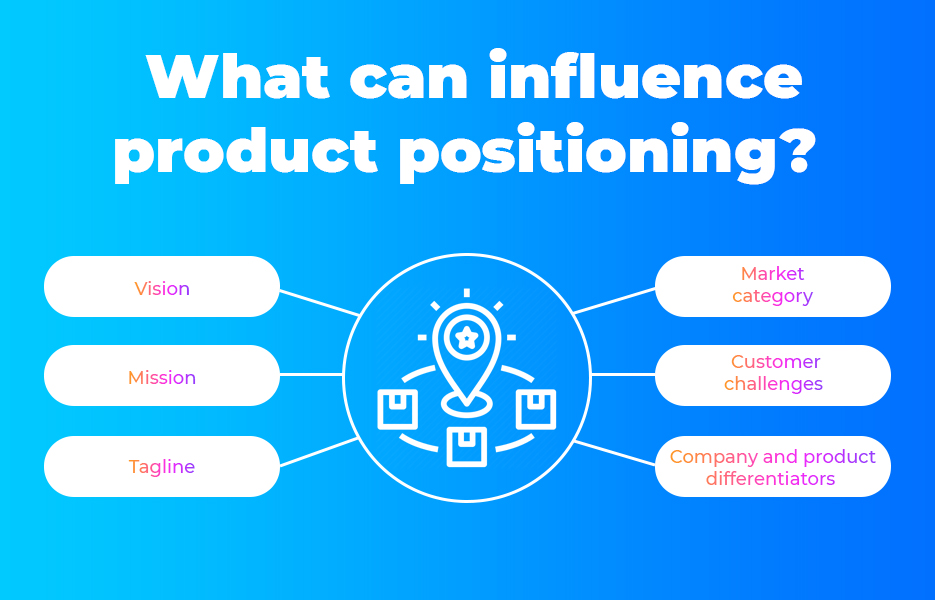 What can influence product positioning