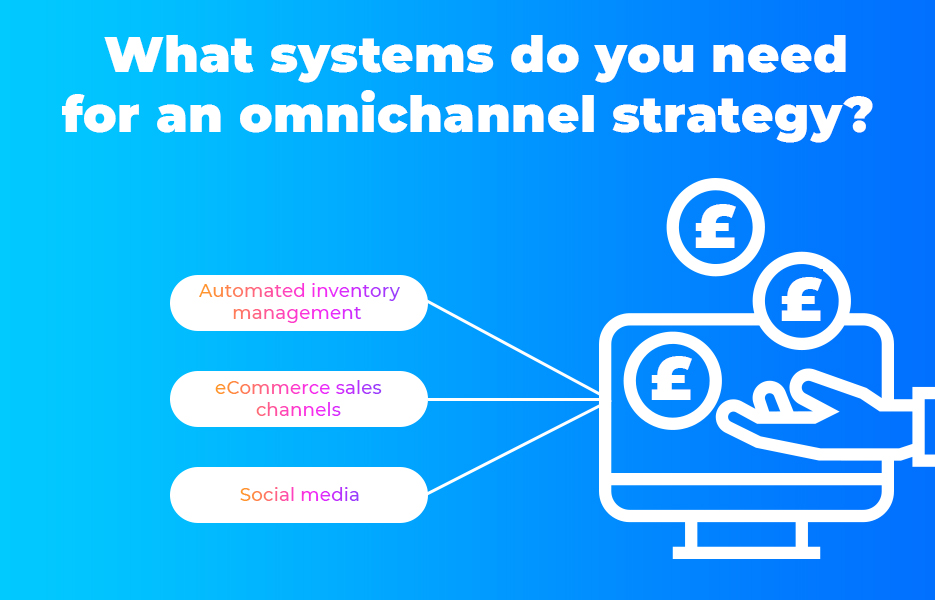 What systems do you need for an omnichannel strategy